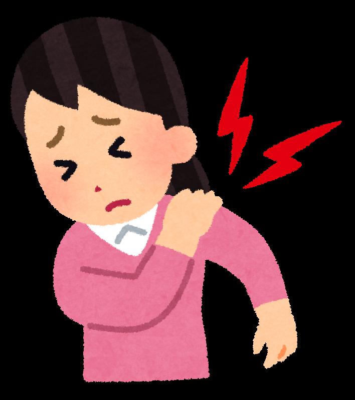 「上腕二頭筋長頭腱炎」の画像検索結果